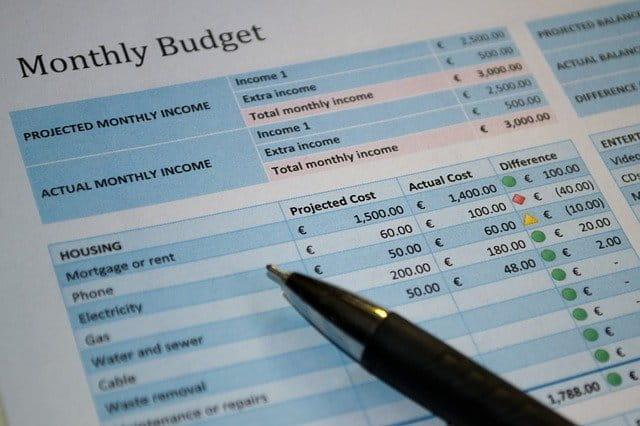 Budget informatie per project